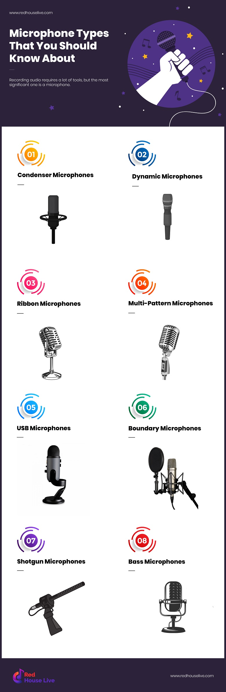 Microphone Types