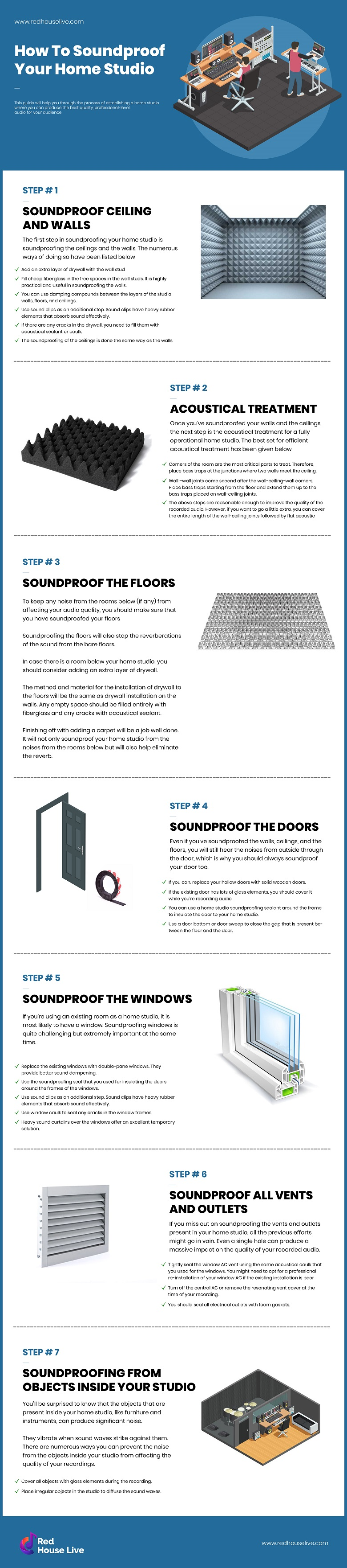 Soundproof Home Studio